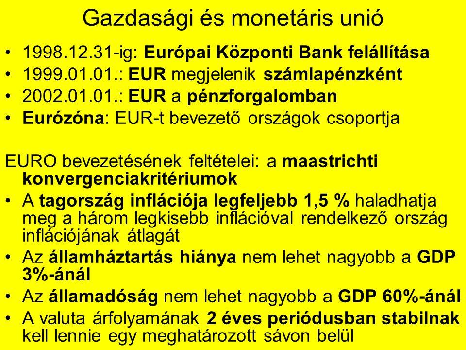 Gazdasági és monetáris unió 1998.12.31-ig: Európai Központi Bank felállítása 1999.01.01.: EUR megjelenik számlapénzként 2002.01.01.: EUR a pénzforgalomban Eurózóna: EUR-t bevezető országok csoportja EURO bevezetésének feltételei: a maastrichti konvergenciakritériumok A tagország inflációja legfeljebb 1,5 % haladhatja meg a három legkisebb inflációval rendelkező ország inflációjának átlagát Az államháztartás hiánya nem lehet nagyobb a GDP 3%-ánál Az államadóság nem lehet nagyobb a GDP 60%-ánál A valuta árfolyamának 2 éves periódusban stabilnak kell lennie egy meghatározott sávon belül