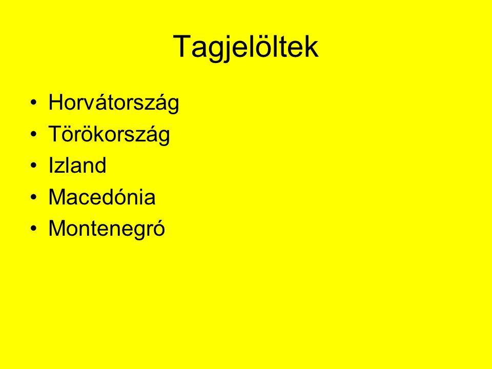 Tagjelöltek Horvátország Törökország Izland Macedónia Montenegró