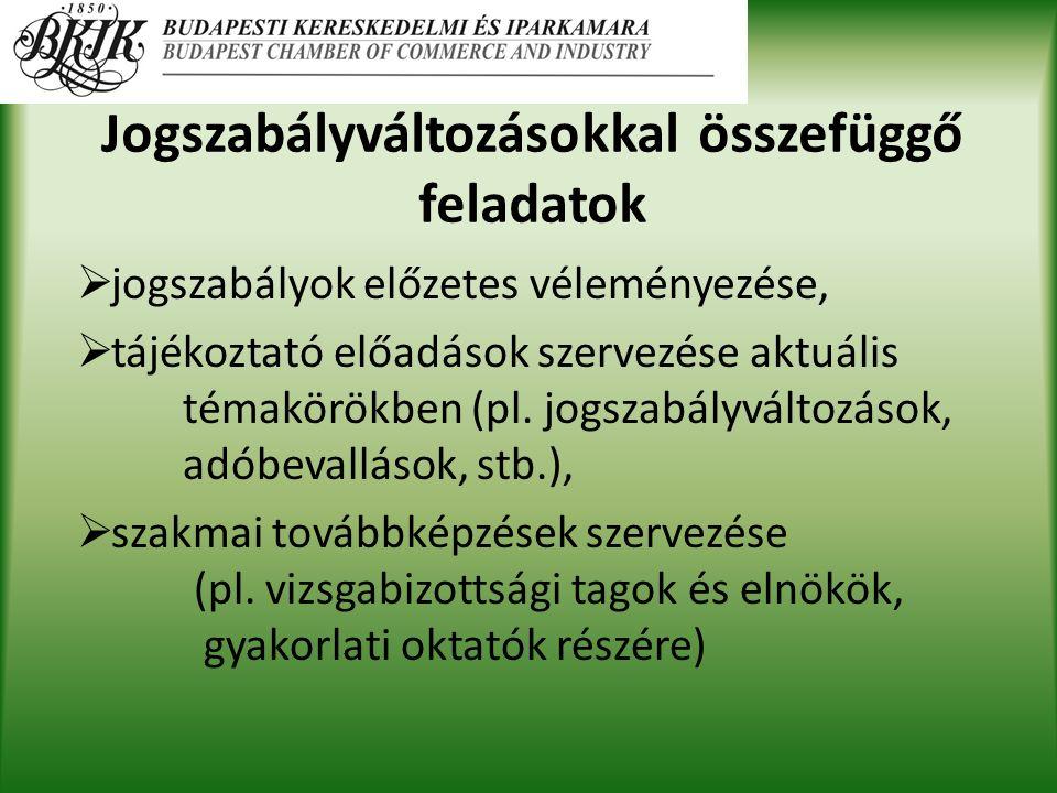 Jogszabályváltozásokkal összefüggő feladatok  jogszabályok előzetes véleményezése,  tájékoztató előadások szervezése aktuális témakörökben (pl.