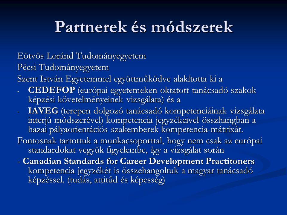 Partnerek és módszerek Eötvös Loránd Tudományegyetem Pécsi Tudományegyetem Szent István Egyetemmel együttműködve alakította ki a - CEDEFOP (európai eg