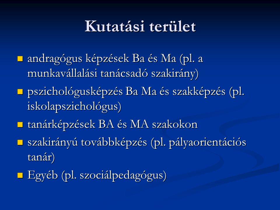 Kutatási terület andragógus képzések Ba és Ma (pl. a munkavállalási tanácsadó szakirány) andragógus képzések Ba és Ma (pl. a munkavállalási tanácsadó
