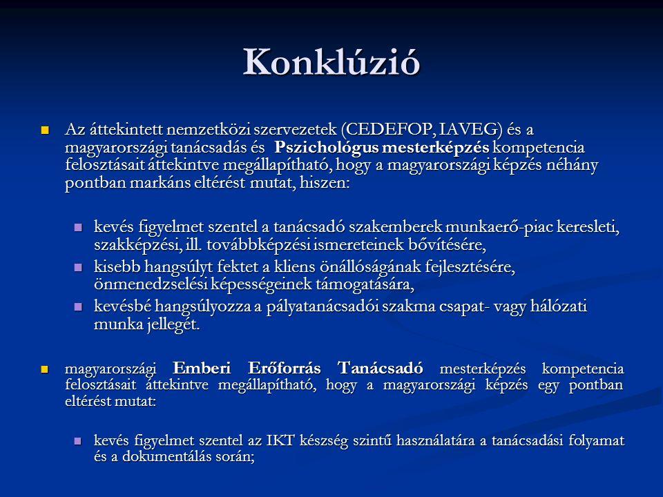 Konklúzió Az áttekintett nemzetközi szervezetek (CEDEFOP, IAVEG) és a magyarországi tanácsadás és Pszichológus mesterképzés kompetencia felosztásait á