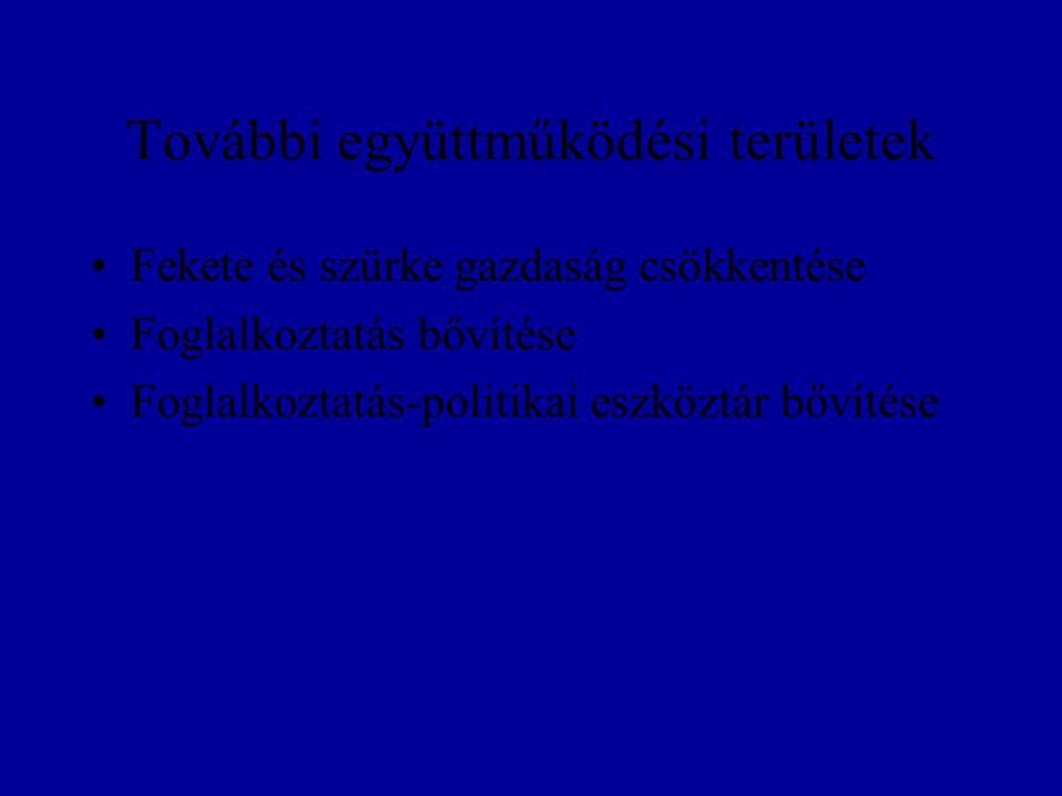 További együttműködési területek Fekete és szürke gazdaság csökkentése Foglalkoztatás bővítése Foglalkoztatás-politikai eszköztár bővítése