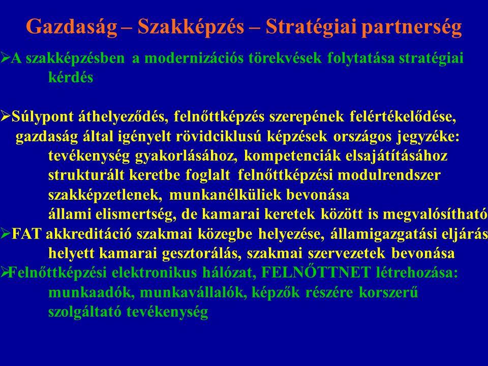 Gazdaság – Szakképzés – Stratégiai partnerség  A szakképzésben a modernizációs törekvések folytatása stratégiai kérdés  Súlypont áthelyeződés, felnőttképzés szerepének felértékelődése, gazdaság által igényelt rövidciklusú képzések országos jegyzéke: tevékenység gyakorlásához, kompetenciák elsajátításához strukturált keretbe foglalt felnőttképzési modulrendszer szakképzetlenek, munkanélküliek bevonása állami elismertség, de kamarai keretek között is megvalósítható  FAT akkreditáció szakmai közegbe helyezése, államigazgatási eljárás helyett kamarai gesztorálás, szakmai szervezetek bevonása  Felnőttképzési elektronikus hálózat, FELNŐTTNET létrehozása: munkaadók, munkavállalók, képzők részére korszerű szolgáltató tevékenység