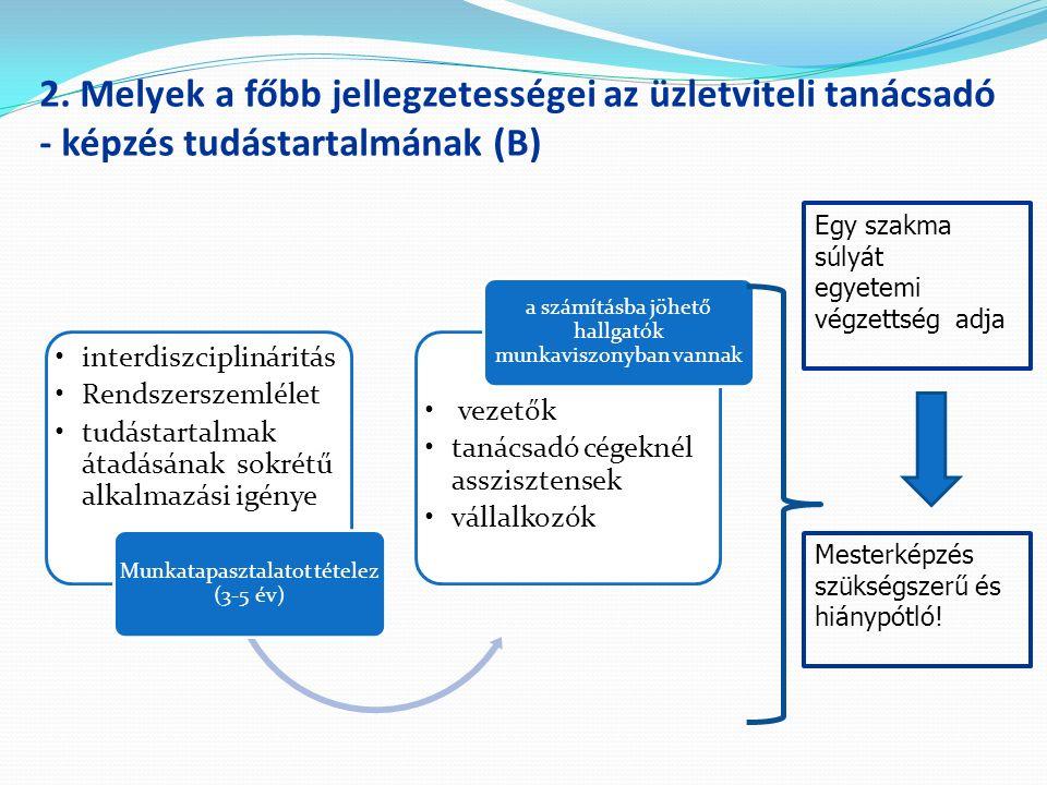 interdiszciplináritás Rendszerszemlélet tudástartalmak átadásának sokrétű alkalmazási igénye Munkatapasztalatot tételez (3-5 év) vezetők tanácsadó cég