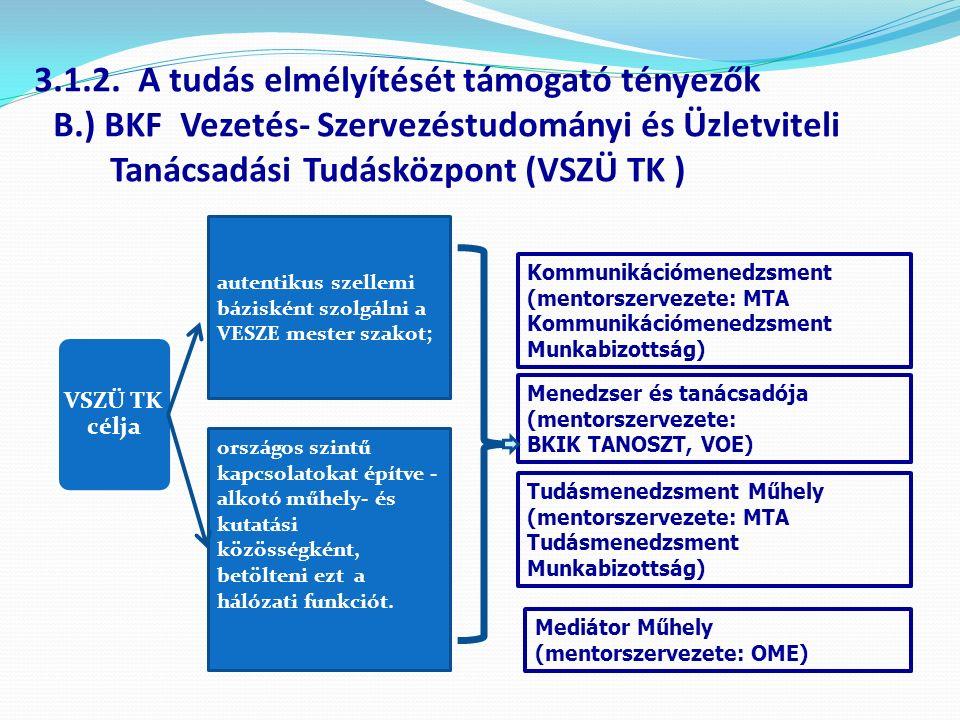 VSZÜ TK célja autentikus szellemi bázisként szolgálni a VESZE mester szakot; országos szintű kapcsolatokat építve - alkotó műhely- és kutatási közösségként, betölteni ezt a hálózati funkciót.