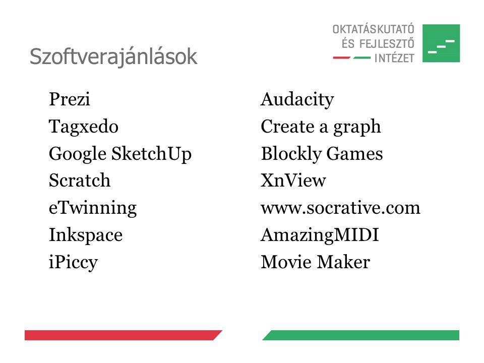 Szoftverajánlások Prezi Tagxedo Google SketchUp Scratch eTwinning Inkspace iPiccy Audacity Create a graph Blockly Games XnView www.socrative.com Amazi