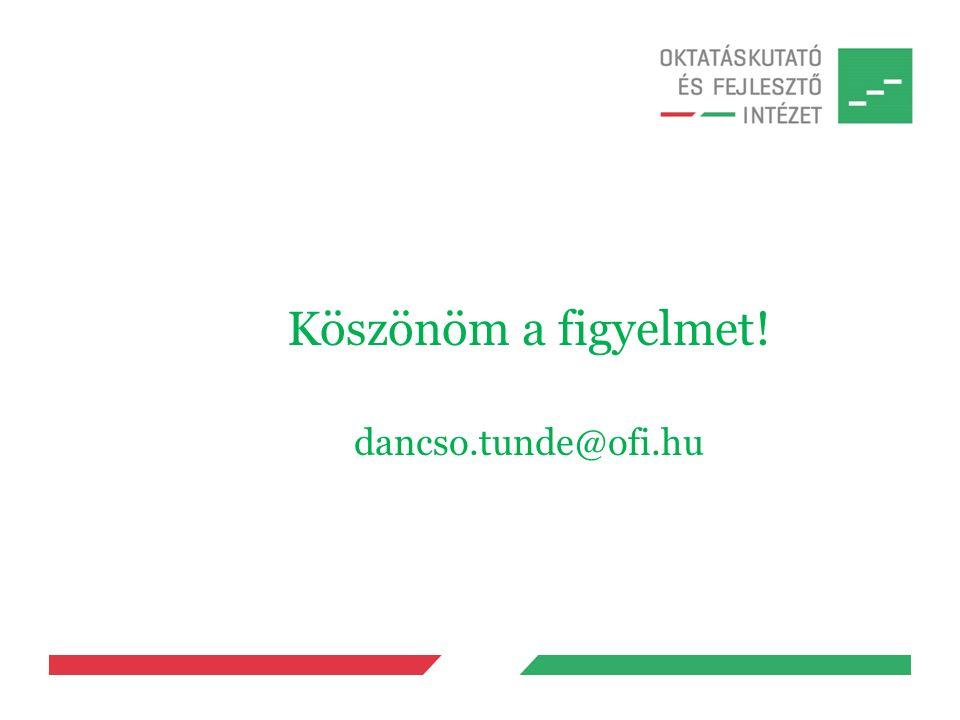 Köszönöm a figyelmet! dancso.tunde@ofi.hu