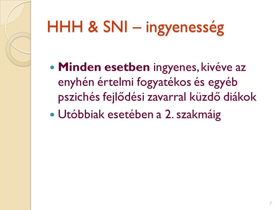 HHH & SNI – ingyenesség Minden esetben ingyenes, kivéve az enyhén értelmi fogyatékos és egyéb pszichés fejlődési zavarral küzdő diákok Utóbbiak esetében a 2.