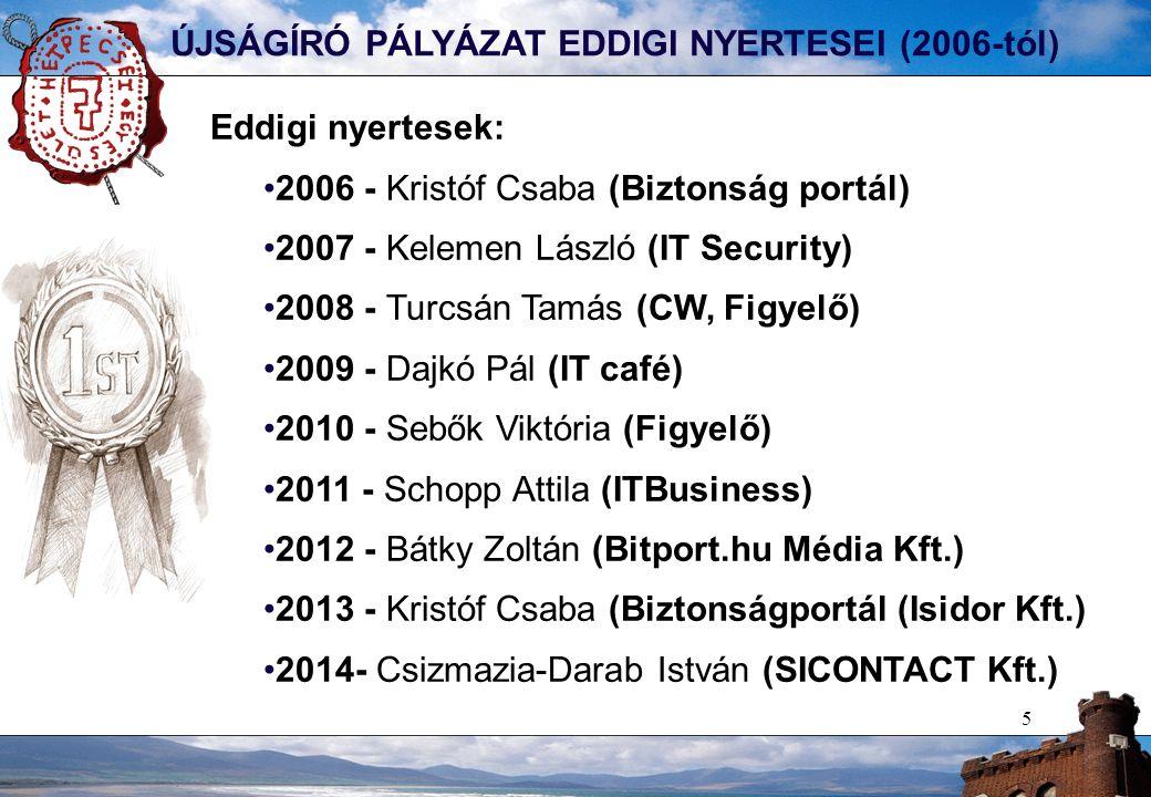 5 ÚJSÁGÍRÓ PÁLYÁZAT EDDIGI NYERTESEI (2006-tól) Eddigi nyertesek: 2006 - Kristóf Csaba (Biztonság portál) 2007 - Kelemen László (IT Security) 2008 - Turcsán Tamás (CW, Figyelő) 2009 - Dajkó Pál (IT café) 2010 - Sebők Viktória (Figyelő) 2011 - Schopp Attila (ITBusiness) 2012 - Bátky Zoltán (Bitport.hu Média Kft.) 2013 - Kristóf Csaba (Biztonságportál (Isidor Kft.) 2014- Csizmazia-Darab István (SICONTACT Kft.)