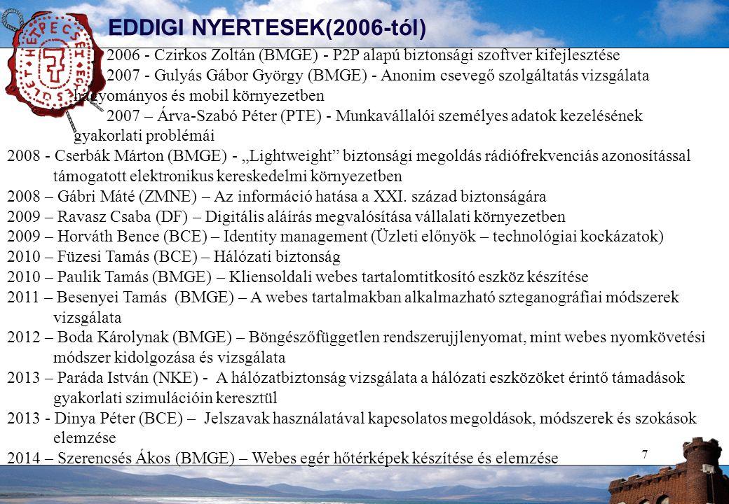 """7 EDDIGI NYERTESEK(2006-tól) 2006 - Czirkos Zoltán (BMGE) - P2P alapú biztonsági szoftver kifejlesztése 2007 - Gulyás Gábor György (BMGE) - Anonim csevegő szolgáltatás vizsgálata hagyományos és mobil környezetben 2007 – Árva-Szabó Péter (PTE) - Munkavállalói személyes adatok kezelésének gyakorlati problémái 2008 - Cserbák Márton (BMGE) - """"Lightweight biztonsági megoldás rádiófrekvenciás azonosítással támogatott elektronikus kereskedelmi környezetben 2008 – Gábri Máté (ZMNE) – Az információ hatása a XXI."""