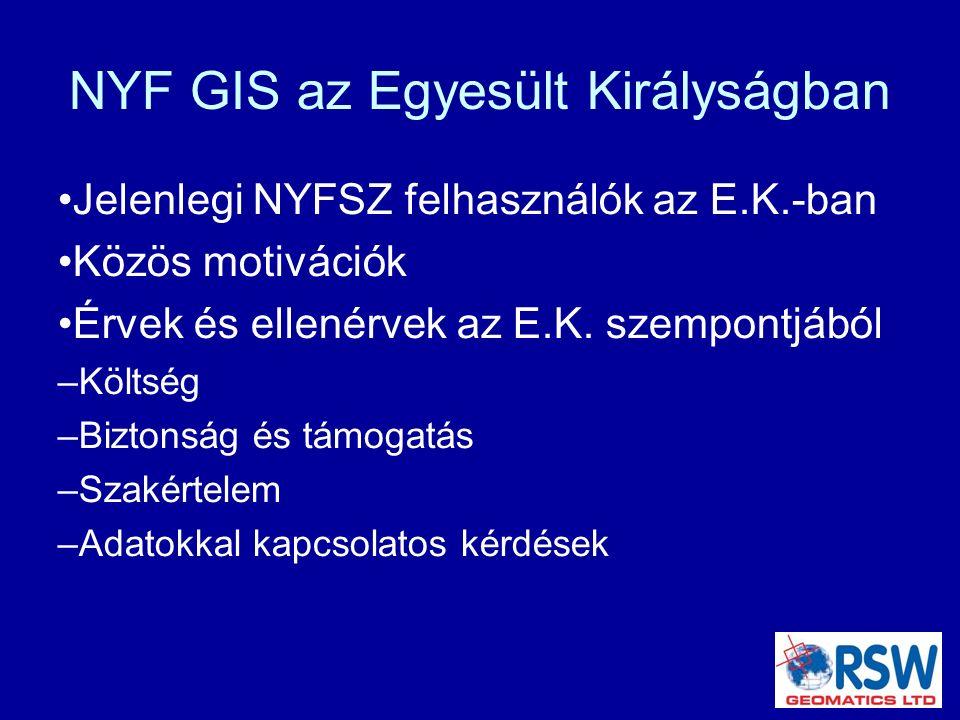 NYF GIS az Egyesült Királyságban Jelenlegi NYFSZ felhasználók az E.K.-ban Közös motivációk Érvek és ellenérvek az E.K.
