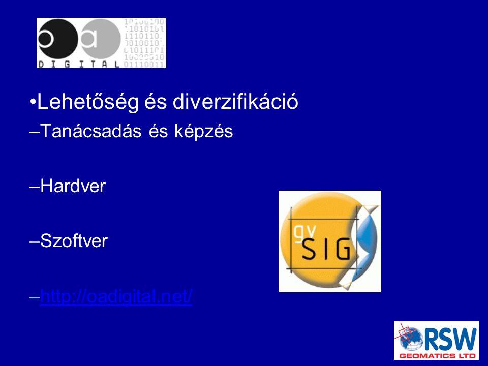 Lehetőség és diverzifikáció – Tanácsadás és képzés – Hardver – Szoftver – http://oadigital.net/ http://oadigital.net/