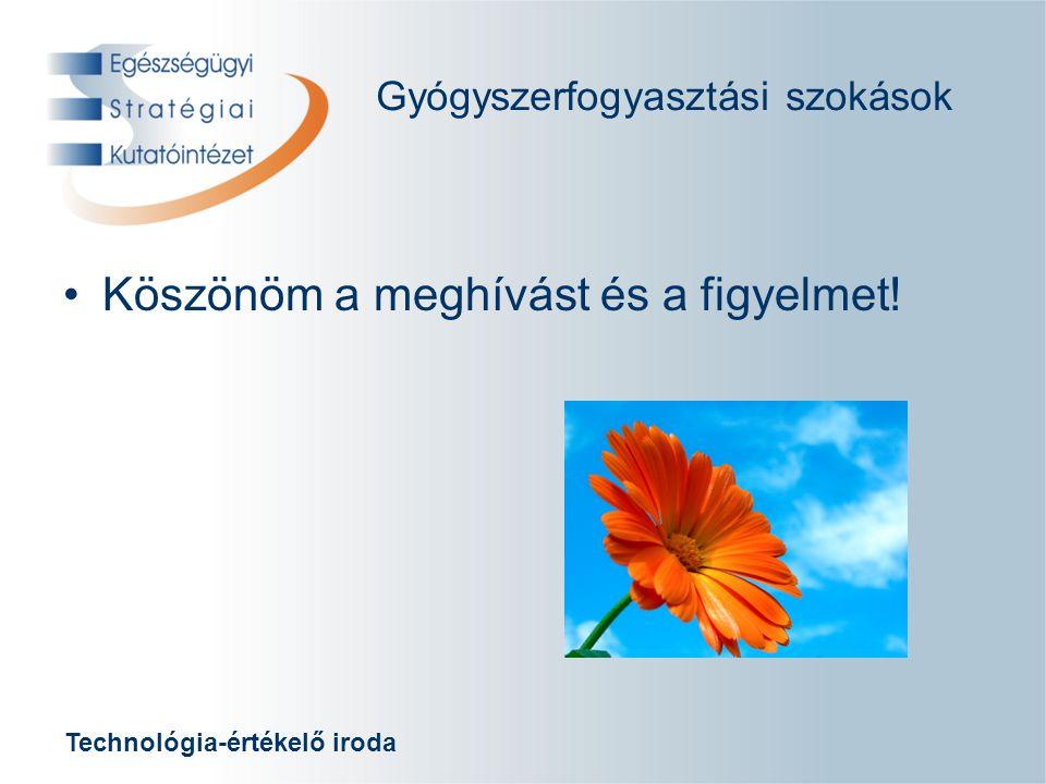 Technológia-értékelő iroda Gyógyszerfogyasztási szokások Köszönöm a meghívást és a figyelmet!