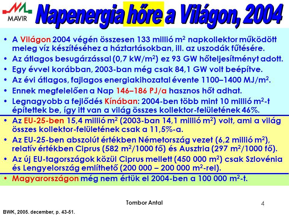 Tombor Antal 4 A Világon 2004 végén összesen 133 millió m 2 napkollektor működött meleg víz készítéséhez a háztartásokban, ill.
