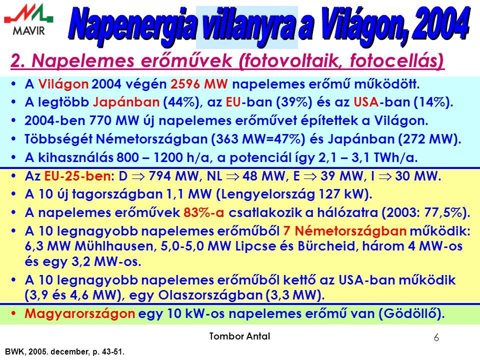 Tombor Antal 6 A Világon 2004 végén 2596 MW napelemes erőmű működött.