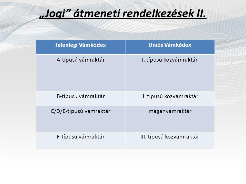 Jelenlegi VámkódexUniós Vámkódex A-típusú vámraktárI. típusú közvámraktár B-típusú vámraktárII. típusú közvámraktár C/D/E-típusú vámraktármagánvámrakt