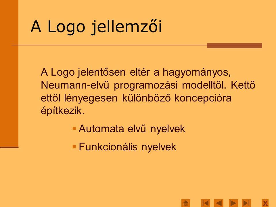 X Felhasznált irodalom A Logo programozási nyelv Műszaki Könyvkiadó, Budapest, 1986 Comenius Logo prezentáció (Birinyiné Kleszó Anita III.évf.-os hallgató) X