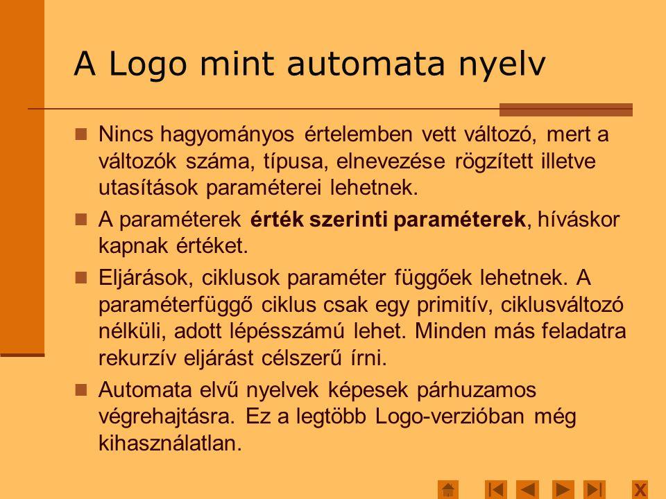 X A Logo mint automata nyelv Nincs hagyományos értelemben vett változó, mert a változók száma, típusa, elnevezése rögzített illetve utasítások paraméterei lehetnek.