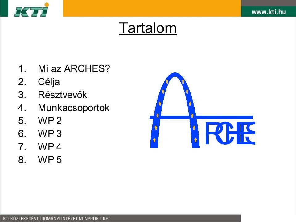 Tartalom 1.Mi az ARCHES 2.Célja 3.Résztvevők 4.Munkacsoportok 5.WP 2 6.WP 3 7.WP 4 8.WP 5