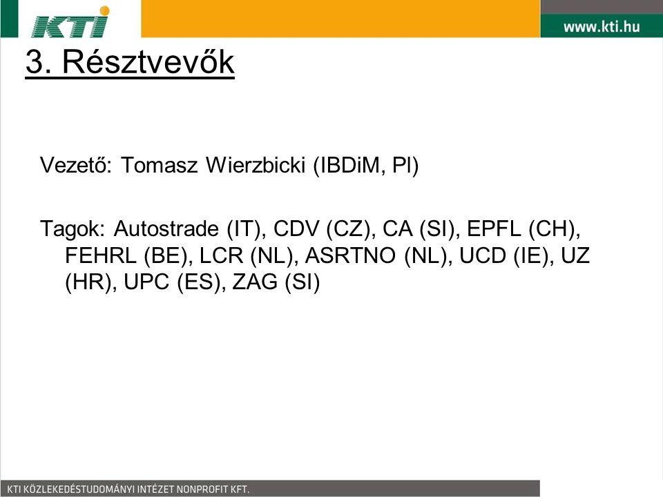 3. Résztvevők Vezető: Tomasz Wierzbicki (IBDiM, Pl) Tagok: Autostrade (IT), CDV (CZ), CA (SI), EPFL (CH), FEHRL (BE), LCR (NL), ASRTNO (NL), UCD (IE),