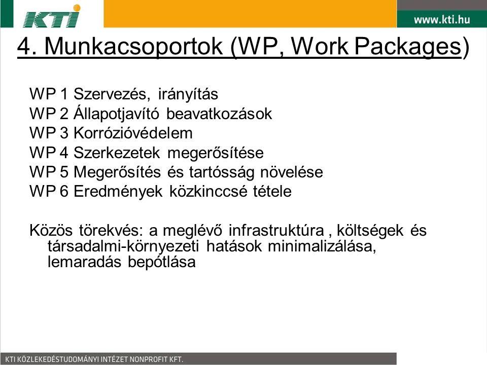 4. Munkacsoportok (WP, Work Packages) WP 1 Szervezés, irányítás WP 2 Állapotjavító beavatkozások WP 3 Korrózióvédelem WP 4 Szerkezetek megerősítése WP