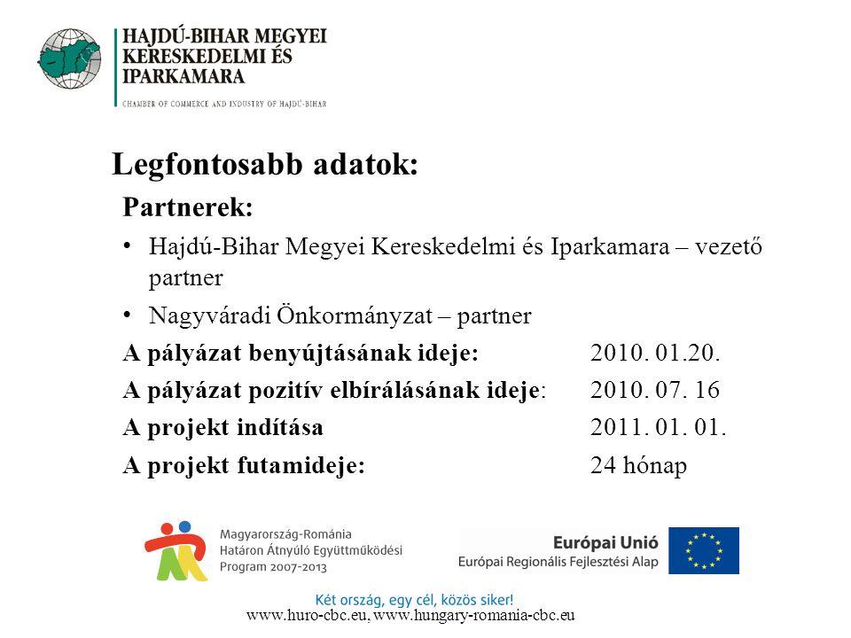 Költségvetés és a támogatás mértéke : Partnerek ERFA támogatás (euro; %) Nemzeti támogatás (euro; %) Saját erő (euro; %) Összesen Vezető partner: HBKIK 2.486.282,4280,53 %292.503,819,47 %308.754,0310 %3.087.540,26 Projekt partner: Oradea 775.478,3285 %100.356,0211 %36.493,104 %912.327,43 Total:3.261.760,7481,55392.859,839,82 %345.247,138,63%3.999.867,69 www.huro-cbc.eu, www.hungary-romania-cbc.eu
