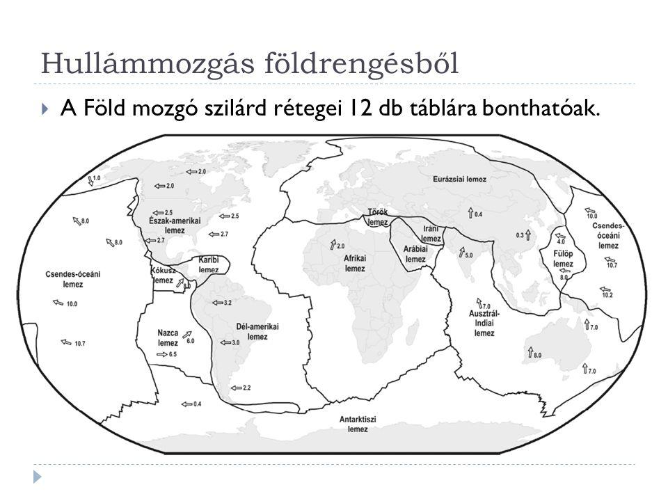 Hullámmozgás földrengésből  A Föld mozgó szilárd rétegei 12 db táblára bonthatóak.
