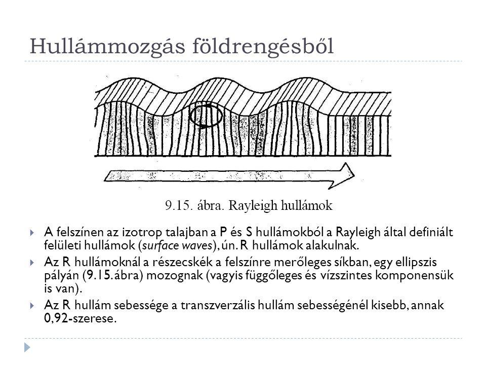 Hullámmozgás földrengésből  A felszínen az izotrop talajban a P és S hullámokból a Rayleigh által definiált felületi hullámok (surface waves), ún.
