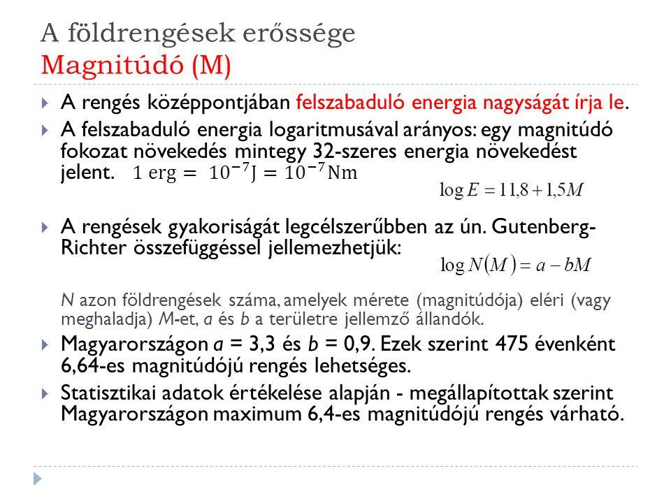 A földrengések erőssége Magnitúdó (M)