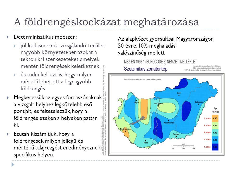A földrengéskockázat meghatározása  Determinisztikus módszer:  jól kell ismerni a vizsgálandó terület nagyobb környezetében azokat a tektonikai szerkezeteket, amelyek mentén földrengések keletkeznek,  és tudni kell azt is, hogy milyen méretű lehet ott a legnagyobb földrengés.