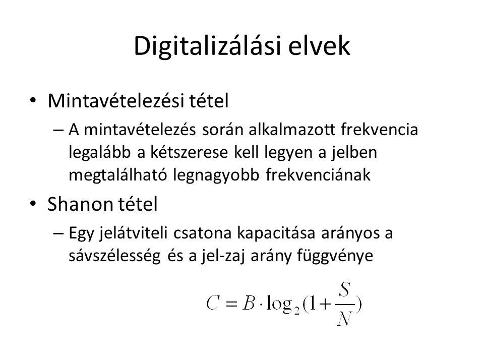 Digitalizálási elvek Mintavételezési tétel – A mintavételezés során alkalmazott frekvencia legalább a kétszerese kell legyen a jelben megtalálható legnagyobb frekvenciának Shanon tétel – Egy jelátviteli csatona kapacitása arányos a sávszélesség és a jel-zaj arány függvénye