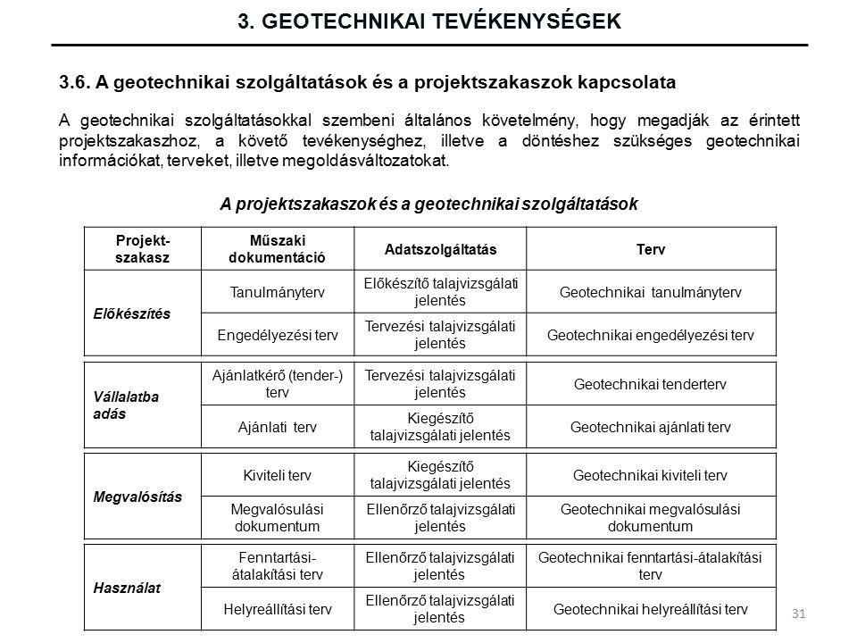 3. GEOTECHNIKAI TEVÉKENYSÉGEK 3.6.