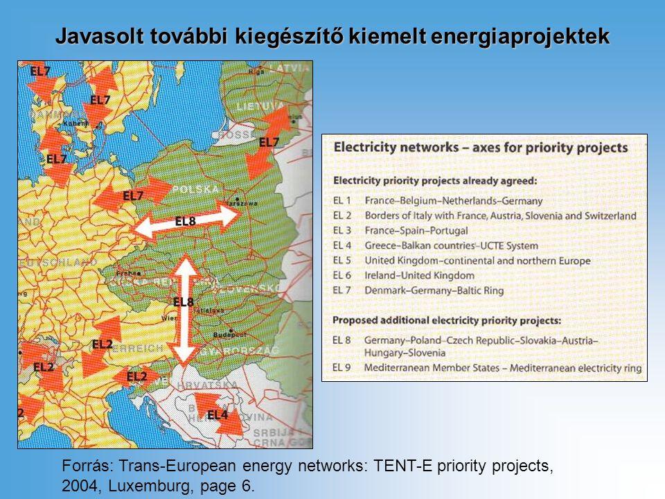 Javasolt további kiegészítő kiemelt energiaprojektek Forrás: Trans-European energy networks: TENT-E priority projects, 2004, Luxemburg, page 6.