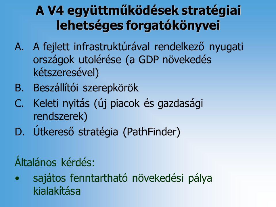 A V4 együttműködések stratégiai lehetséges forgatókönyvei A.A fejlett infrastruktúrával rendelkező nyugati országok utolérése (a GDP növekedés kétszeresével) B.Beszállítói szerepkörök C.Keleti nyitás (új piacok és gazdasági rendszerek) D.Útkereső stratégia (PathFinder) Általános kérdés: sajátos fenntartható növekedési pálya kialakítása