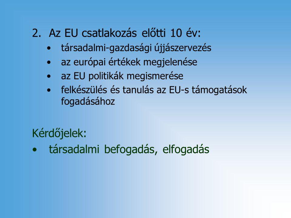 2.Az EU csatlakozás előtti 10 év: társadalmi-gazdasági újjászervezés az európai értékek megjelenése az EU politikák megismerése felkészülés és tanulás az EU-s támogatások fogadásához Kérdőjelek: társadalmi befogadás, elfogadás