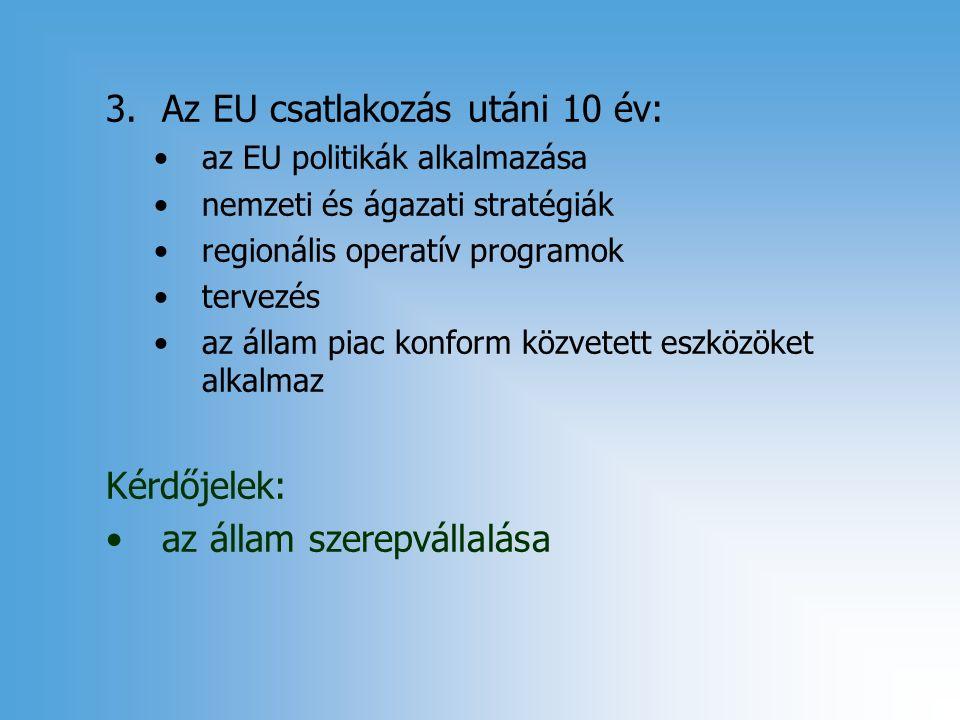 3.Az EU csatlakozás utáni 10 év: az EU politikák alkalmazása nemzeti és ágazati stratégiák regionális operatív programok tervezés az állam piac konform közvetett eszközöket alkalmaz Kérdőjelek: az állam szerepvállalása