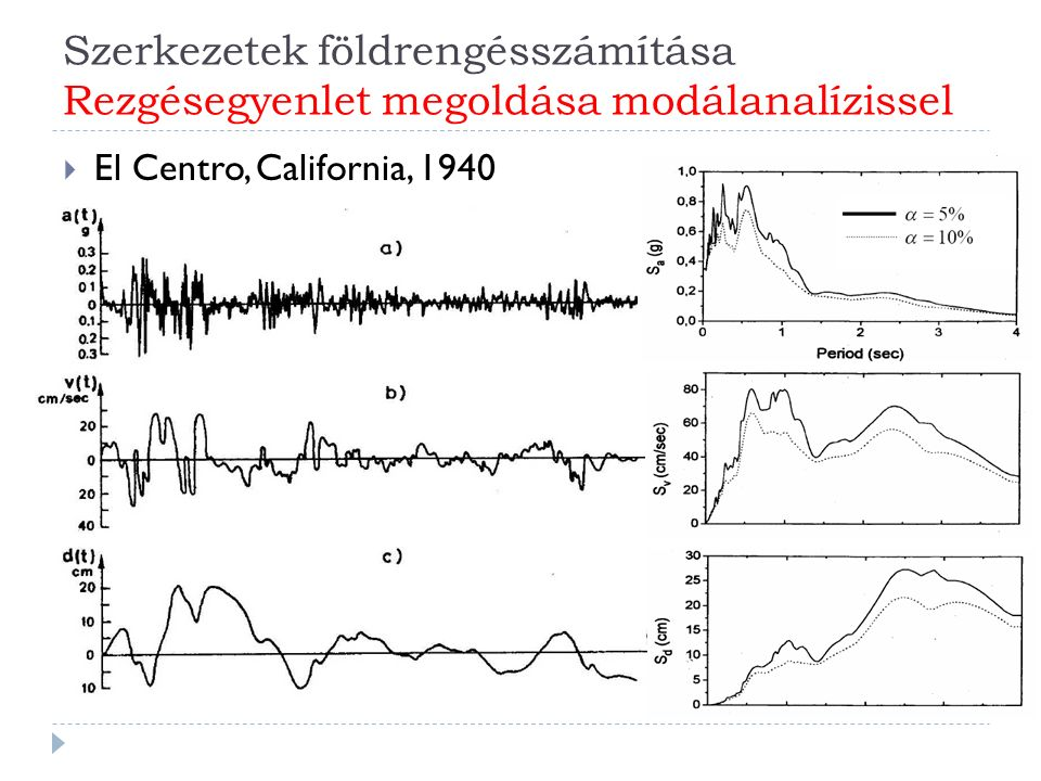 Szerkezetek földrengésszámítása Rugalmas válaszspektrumok