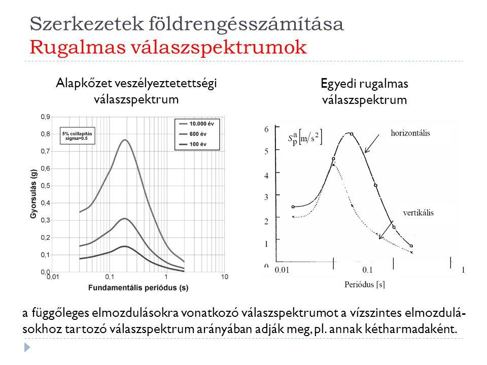 Egyedi rugalmas válaszspektrum Alapkőzet veszélyeztetettségi válaszspektrum a függőleges elmozdulásokra vonatkozó válaszspektrumot a vízszintes elmozdulá- sokhoz tartozó válaszspektrum arányában adják meg, pl.