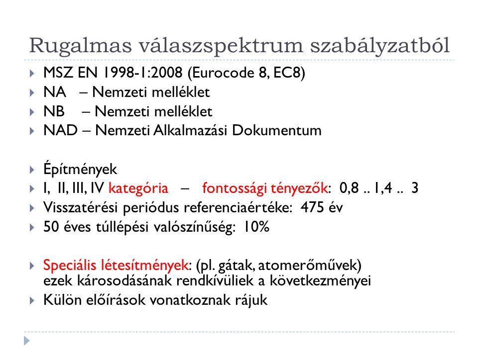 Rugalmas válaszspektrum szabályzatból  MSZ EN 1998-1:2008 (Eurocode 8, EC8)  NA – Nemzeti melléklet  NB – Nemzeti melléklet  NAD – Nemzeti Alkalmazási Dokumentum  Építmények  I, II, III, IV kategória – fontossági tényezők: 0,8..