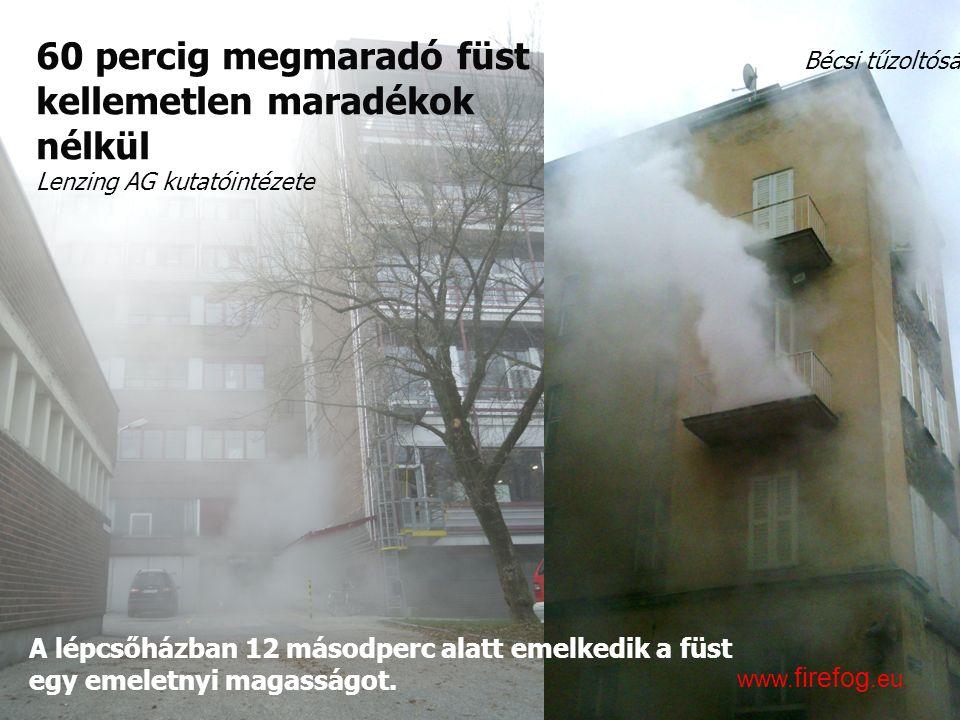 Innovációk a tűzoltásban és a műszaki mentésben – 2016. április 13. www. firefog.eu 60 percig megmaradó füst Bécsi tűzoltóság kellemetlen maradékok né
