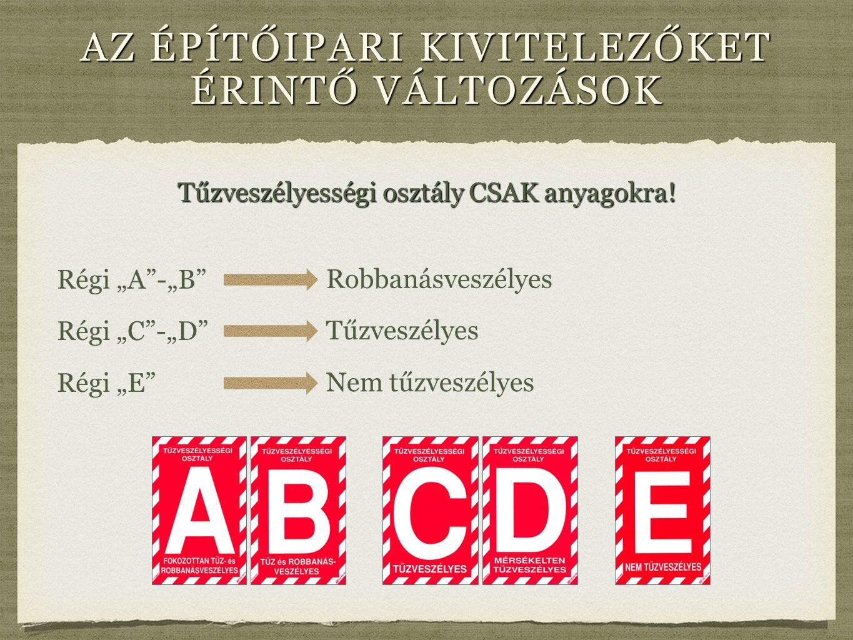 """Tűzveszélyességi osztály CSAK anyagokra! Régi """"A""""-""""B"""" Robbanásveszélyes Régi """"C""""-""""D"""" Tűzveszélyes Régi """"E"""" Nem tűzveszélyes"""