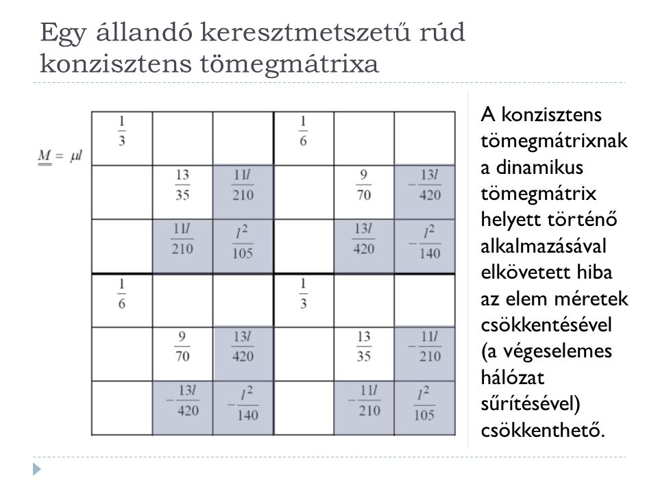 Egy állandó keresztmetszetű rúd konzisztens tömegmátrixa A konzisztens tömegmátrixnak a dinamikus tömegmátrix helyett történő alkalmazásával elkövetett hiba az elem méretek csökkentésével (a végeselemes hálózat sűrítésével) csökkenthető.