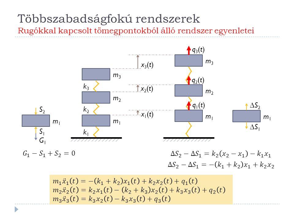 Többszabadságfokú rendszerek Rugókkal kapcsolt tömegpontokból álló rendszer egyenletei x3(t)x3(t) x2(t)x2(t) x1(t)x1(t) m3m3 m2m2 m1m1 q3(t)q3(t) q2(t)q2(t) q1(t)q1(t) m1m1 S2S2 S1S1 G1G1 m3m3 m2m2 m1m1 k1k1 k2k2 k3k3 m1m1 ∆S2∆S2 ∆S 1