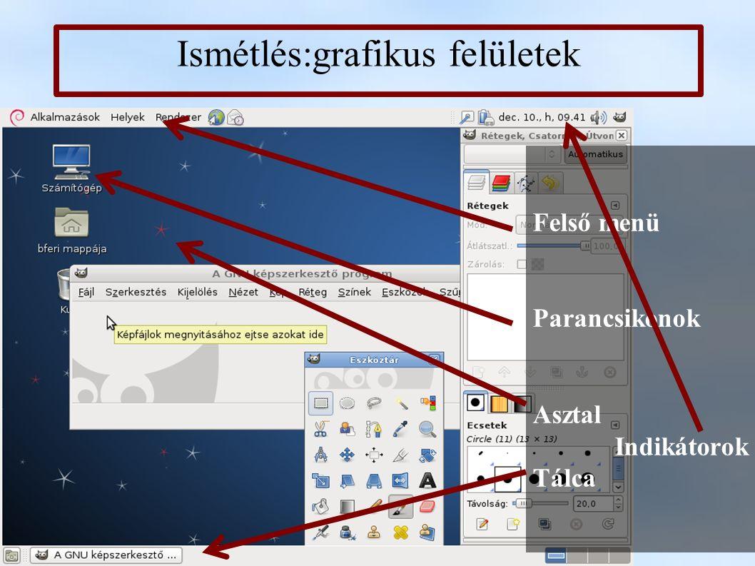 Ismétlés:grafikus felületek Felső menü Parancsikonok Asztal Indikátorok Tálca