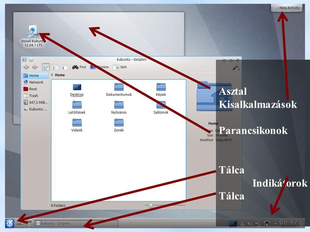 Ismétlés:grafikus felületek Felső menü Parancsikonok Asztal Indikátorok Tálca Asztal Kisalkalmazások Parancsikonok Tálca Indikátorok Tálca