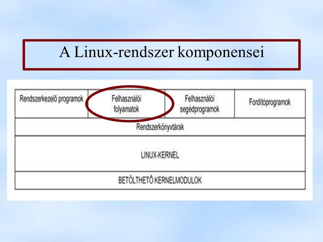 A Linux-rendszer komponensei