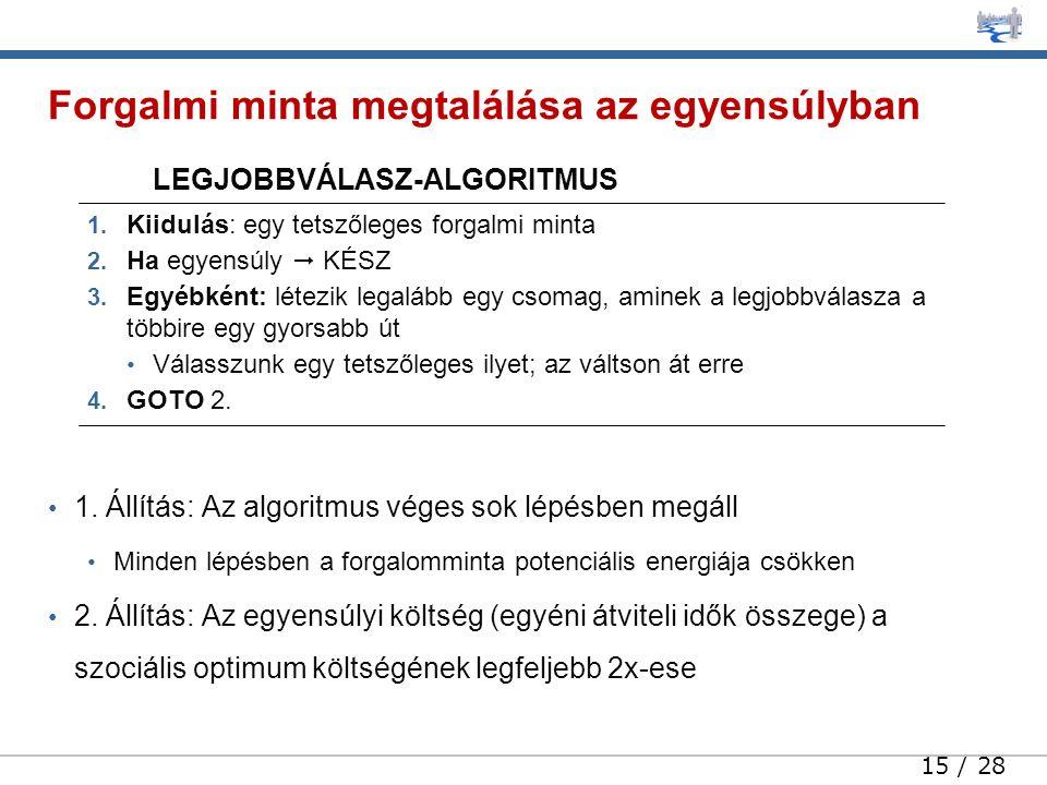 15 / 28 LEGJOBBVÁLASZ-ALGORITMUS 1. Kiidulás: egy tetszőleges forgalmi minta 2. Ha egyensúly  KÉSZ 3. Egyébként: létezik legalább egy csomag, aminek