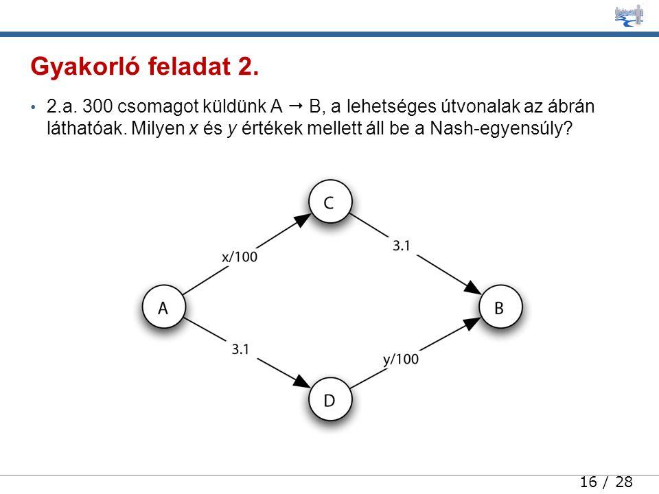 16 / 28 2.a. 300 csomagot küldünk A  B, a lehetséges útvonalak az ábrán láthatóak. Milyen x és y értékek mellett áll be a Nash-egyensúly? Gyakorló fe