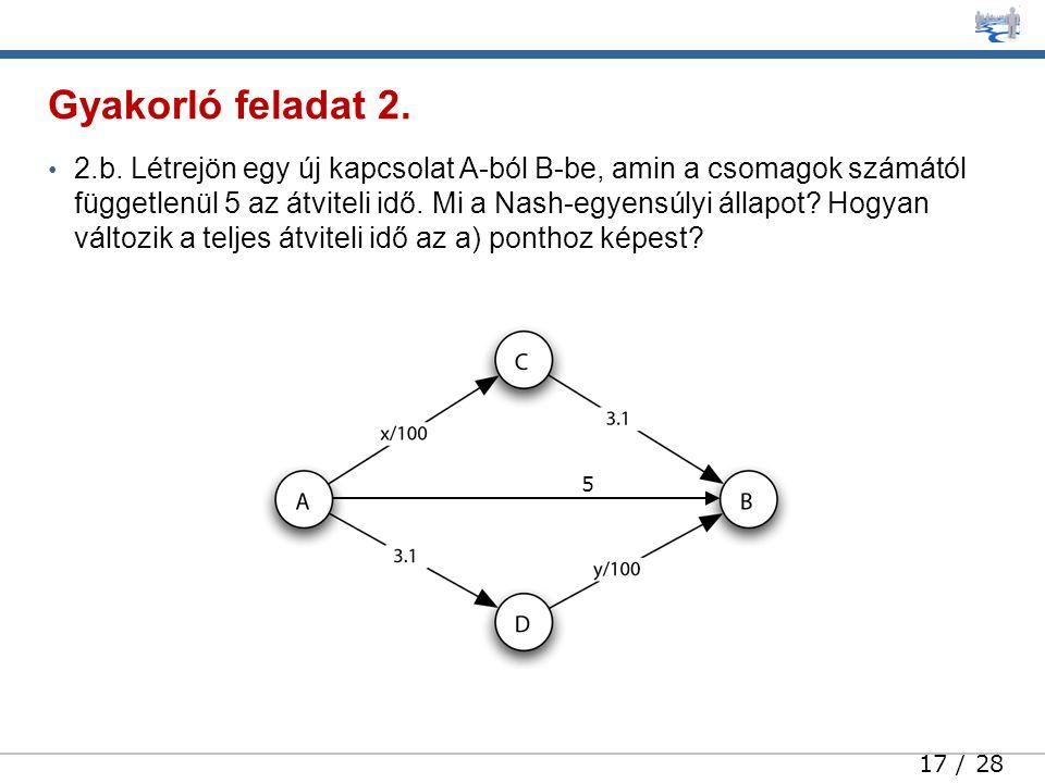 17 / 28 2.b. Létrejön egy új kapcsolat A-ból B-be, amin a csomagok számától függetlenül 5 az átviteli idő. Mi a Nash-egyensúlyi állapot? Hogyan változ